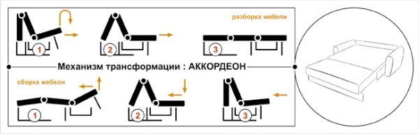 Конструкция дивана-аккордеона